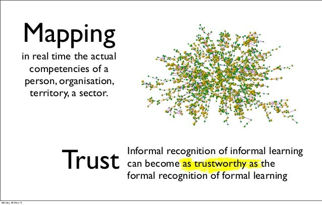 Informal recognition of informal learning can become as trustworthy as the formal recognition of formal learning in real t...