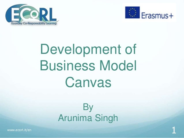 Development of Business Model Canvas By Arunima Singh www.ecorl.it/en 1