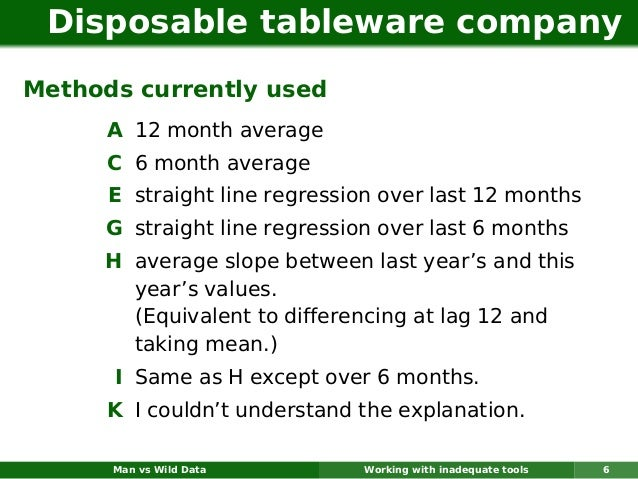 Disposable tableware companyMethods currently used      A 12 month average      C 6 month average      E straight line reg...