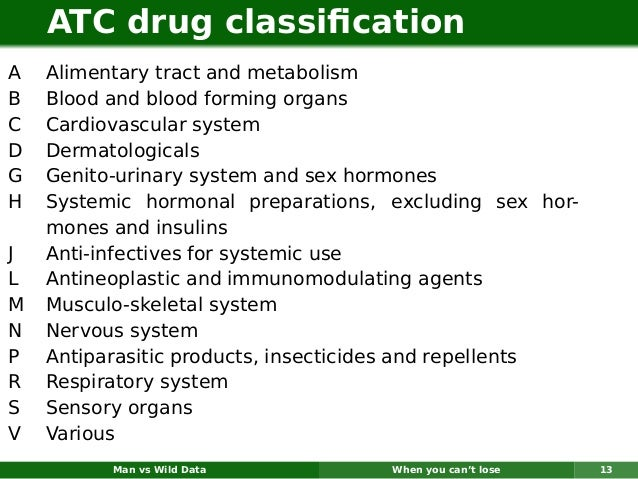ATC drug classificationA   Alimentary tract and metabolismB   Blood and blood forming organsC   Cardiovascular systemD   De...