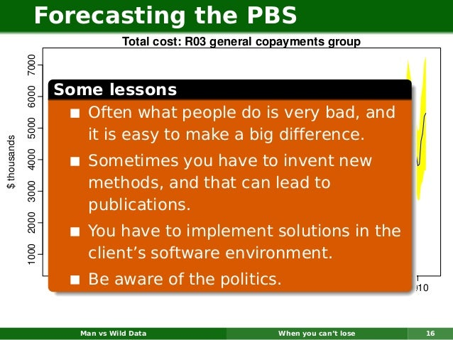 Forecasting the PBS                                                                Total cost: R03 general copayments grou...