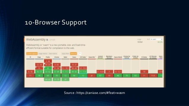 Web Assembly Big Picture