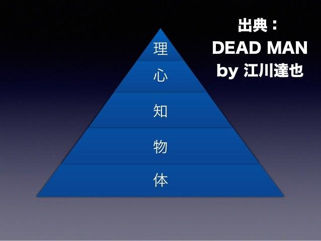 プレゼンの技術 2 実践編