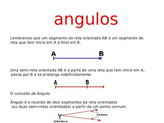 angulos Lembramos que um segmento de reta orientado AB é um segmento de reta que tem início em A e final em B. Uma semi-re...