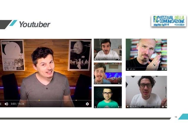 15 Youtuber