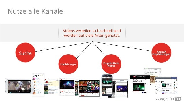 YouTube Analytics Free brand lift surveys Creator Studio YouTube Analyse