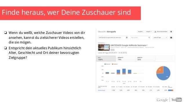 Finde heraus, wo die Zuschauer auf deine Videos aufmerksam werden ❏ Absolute Zuschauerbindung: Welche Teile des Videos die...