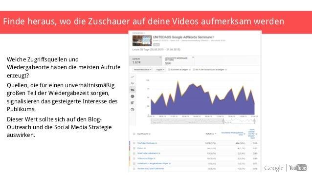 Welche Videos sorgen für Abonnenten? Wenn du weißt, warum dein Kanal abonniert wird, kannst du leichter weitere Besucher a...