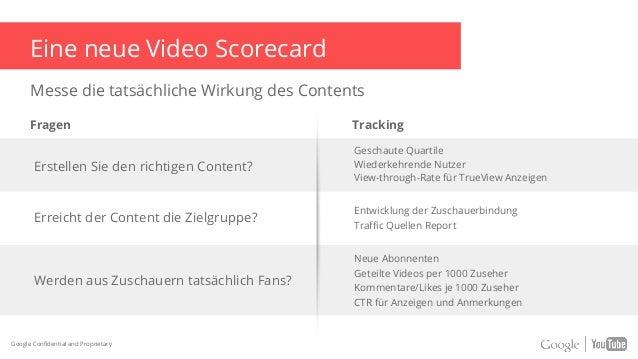 Viele Zuschauer entscheiden in den ersten Sekunden, ob sie ein Video weiter ansehen wollen. ❏ Achte darauf, dass die erste...