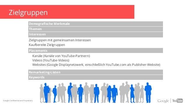 Trueview Kampagnen Check: Anzeigen ❏ TrueView In-Stream: Companion Banner hinzufügen ❏ TrueView In Display auf Kanal-Seite...