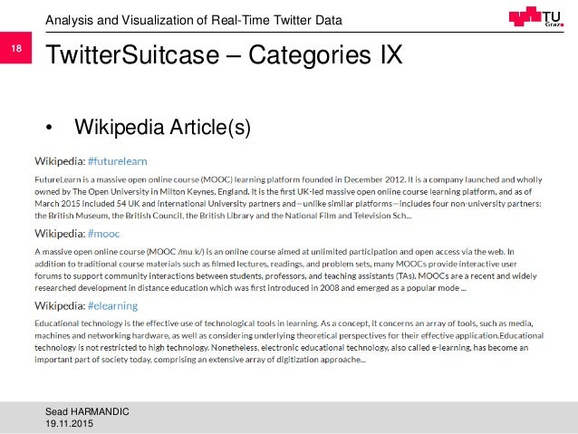 1818 TwitterSuitcase – Categories IX Analysis and Visualization of Real-Time Twitter Data 19.11.2015 Sead HARMANDIC • Wiki...