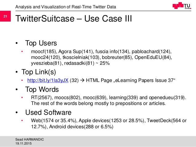 2121 TwitterSuitcase – Use Case III • Top Users • moocf(185), Agora Sup(141), fuscia info(134), pabloachard(124), mooc24(1...