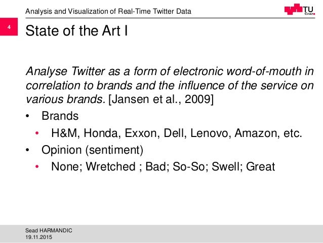 44 State of the Art I Analyse Twitter as a form of electronic word-of-mouth in correlation to brands and the influence of ...