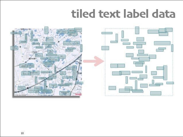 tiled text label data 10