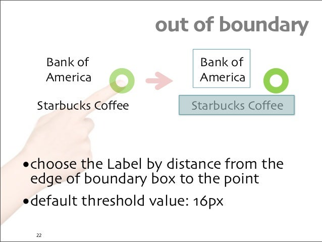 out of boundary •choose the Label by distance from the edge of boundary box to the point •default threshold value: 16px Ba...
