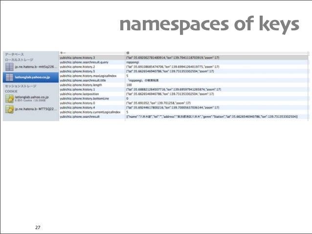namespaces of keys 27