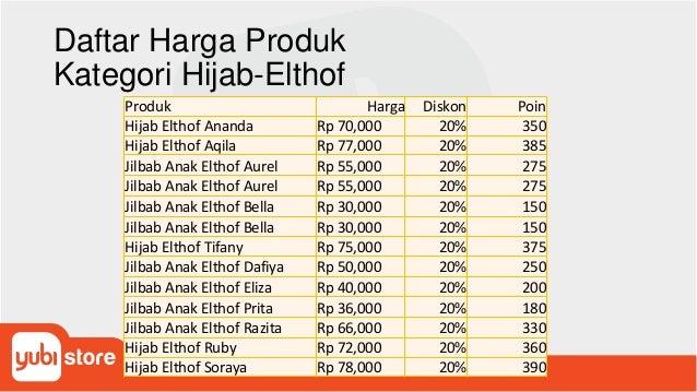 Daftar Harga Produk Kategori Hijab-Elthof Produk Harga Diskon Poin Hijab Elthof Ananda Rp 70,000 20% 350 Hijab Elthof Aqil...