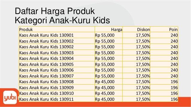 Daftar Harga Produk Kategori Anak-Kuru Kids Produk Harga Diskon Poin Kaos Anak Kuru Kids 130901 Rp 55,000 17,50% 240 Kaos ...