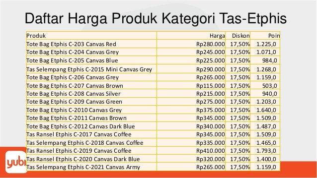 Daftar Harga Produk Kategori Tas-Etphis Produk Harga Diskon Poin Tote Bag Etphis C-203 Canvas Red Rp280.000 17,50% 1.225,0...