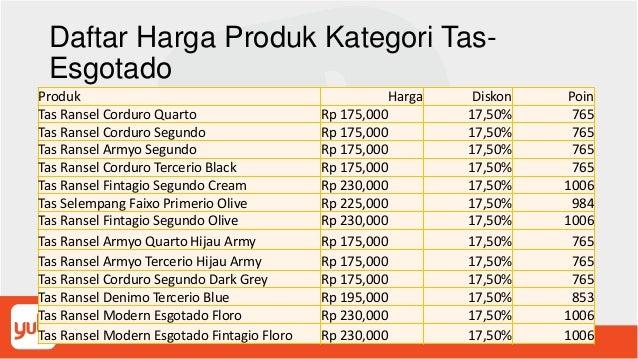 Daftar Harga Produk Kategori Tas- Esgotado Produk Harga Diskon Poin Tas Ransel Corduro Quarto Rp 175,000 17,50% 765 Tas Ra...