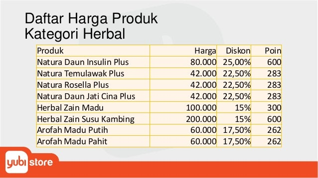 Daftar Harga Produk Kategori Herbal Produk Harga Diskon Poin Natura Daun Insulin Plus 80.000 25,00% 600 Natura Temulawak P...