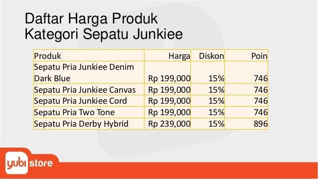 Daftar Harga Produk Kategori Sepatu Junkiee Produk Harga Diskon Poin Sepatu Pria Junkiee Denim Dark Blue Rp 199,000 15% 74...
