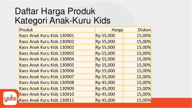 Daftar Harga Produk Kategori Anak-Kuru Kids Produk Harga Diskon Kaos Anak Kuru Kids 130901 Rp 55,000 15,00% Kaos Anak Kuru...