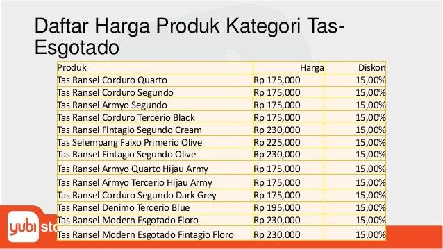Daftar Harga Produk Kategori Tas- Esgotado Produk Harga Diskon Tas Ransel Corduro Quarto Rp 175,000 15,00% Tas Ransel Cord...