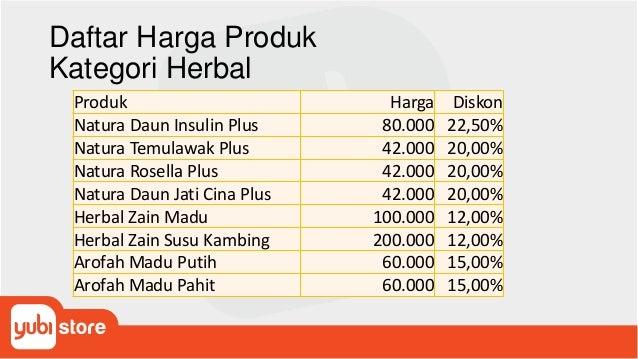Daftar Harga Produk Kategori Herbal Produk Harga Diskon Natura Daun Insulin Plus 80.000 22,50% Natura Temulawak Plus 42.00...