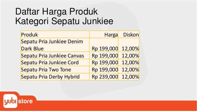 Daftar Harga Produk Kategori Sepatu Junkiee Produk Harga Diskon Sepatu Pria Junkiee Denim Dark Blue Rp 199,000 12,00% Sepa...