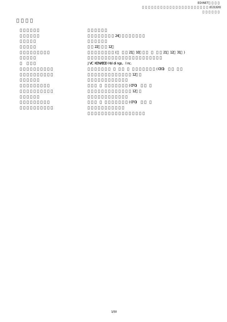 EDINET提出書類                                          JVC・ケンウッド・ホールディングス株式会社(E21320)                                        ...