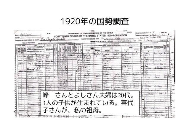 1920年の国勢調査峰一さんとよしさん夫婦は20代。3人の子供が生まれている。喜代子さんが、私の祖母。