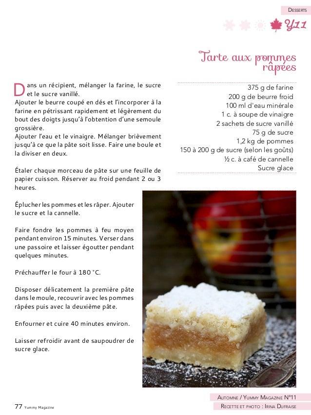 79 Yummy Magazine Desserts