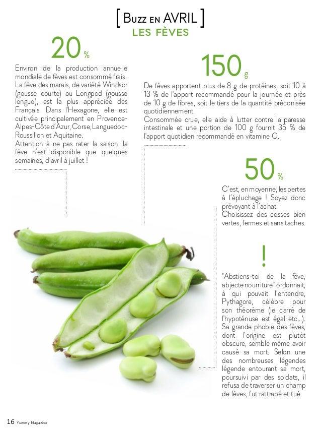 16 Yummy Magazine les fèves [Buzz en AVRIL ] Environ de la production annuelle mondiale de fèves est consommé frais. La fè...