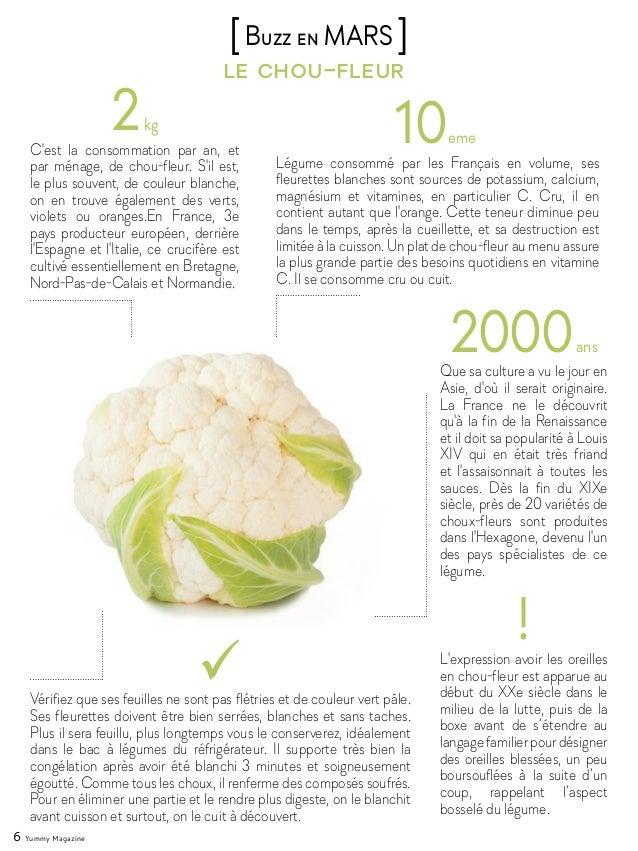 6 Yummy Magazine le chou-fleur [Buzz en MARS ] 2kg C'est la consommation par an, et par ménage, de chou-fleur. S'il est, l...