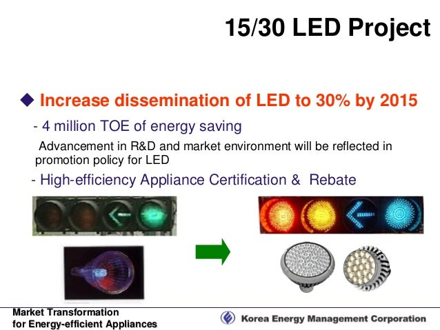 Market Transformation For Energy Efficient Appliances