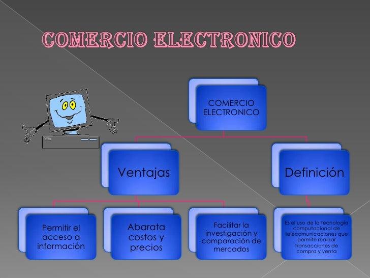 COMERCIO                            ELECTRONICO                Ventajas                       Definición                  ...