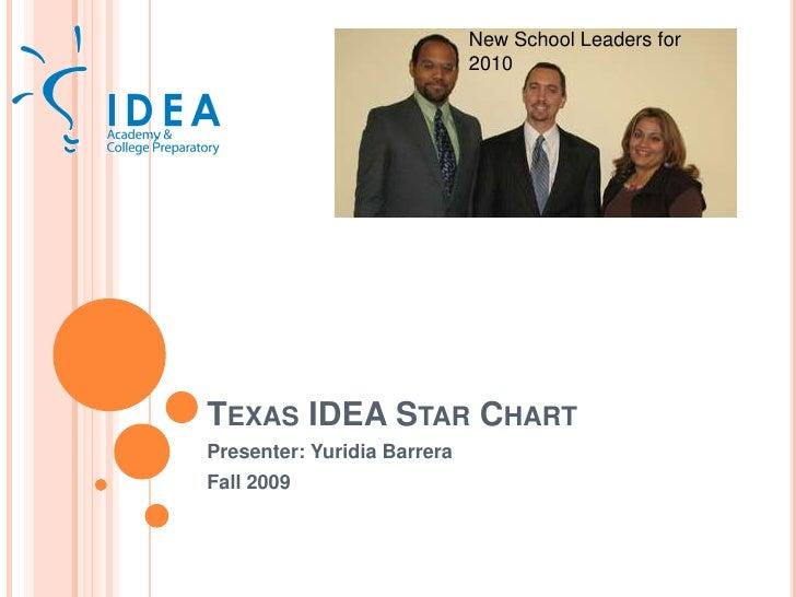 Texas IDEA Star Chart<br />Presenter: Yuridia Barrera<br />Fall 2009<br />New School Leaders for 2010<br />