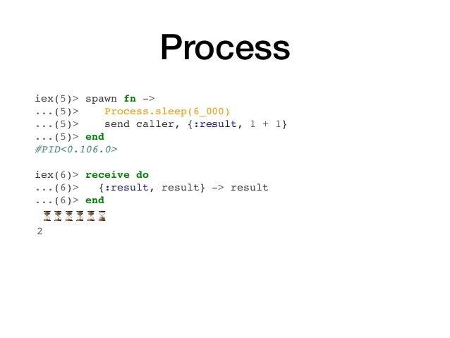 Process iex(5)> spawn fn -> ...(5)> Process.sleep(6_000) ...(5)> send caller, {:result, 1 + 1} ...(5)> end #PID<0.106.0> i...
