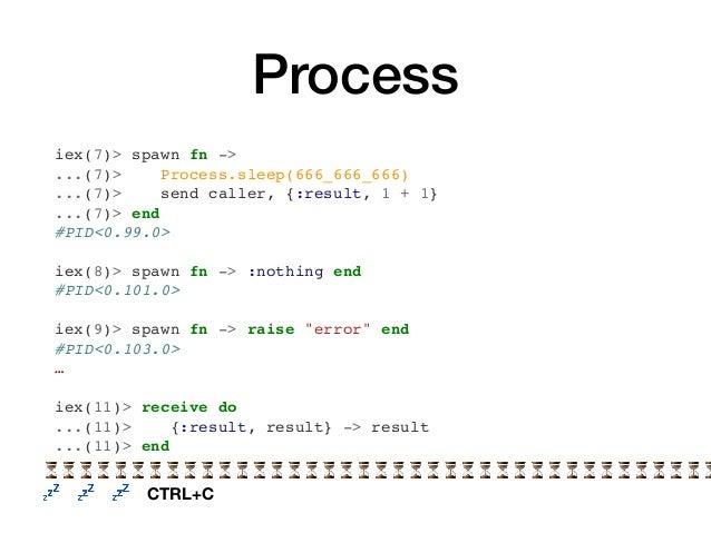 Process iex(7)> spawn fn -> ...(7)> Process.sleep(666_666_666) ...(7)> send caller, {:result, 1 + 1} ...(7)> end #PID<0.99...
