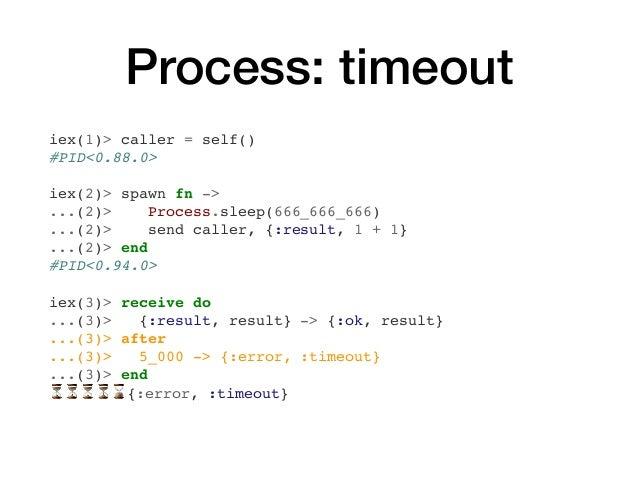 Process: timeout iex(1)> caller = self() #PID<0.88.0> iex(2)> spawn fn -> ...(2)> Process.sleep(666_666_666) ...(2)> send ...