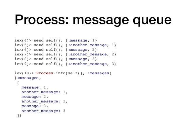 Process: message queue iex(4)> send self(), {:message, 1} iex(5)> send self(), {:another_message, 1} iex(6)> send self(), ...