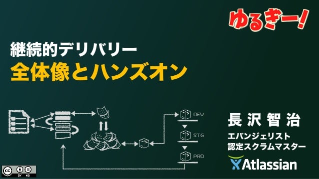 継続的デリバリー  全体像とハンズオン 長 沢 智 治 エバンジェリスト 認定スクラムマスター
