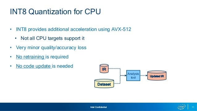 develop and optimize cv  dl applications with intel