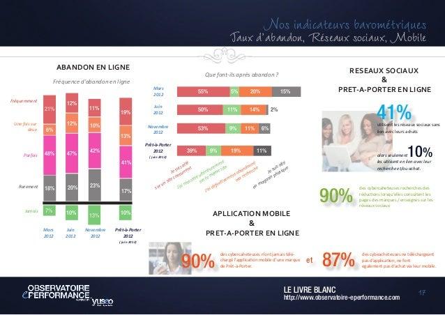 Yuseo livre blanc 2012 revue de l 39 exp rience client en ligne - Travailler dans le pret a porter sans experience ...