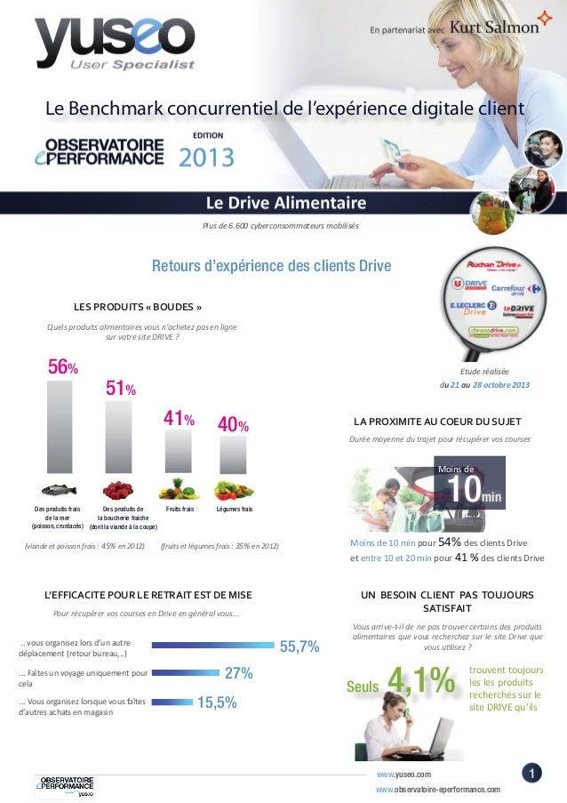 Le Benchmark concurrentiel de l'expérience digitale client www.observatoire-eperformance.com www.yuseo.com Retours d'expér...