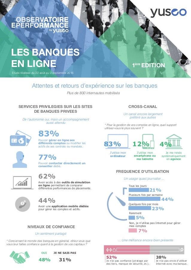 LES BANQUES EN LIGNE Etude réalisée du 22 août au 2 septembre 2016 Attentes et retours d'expérience sur les banques Plus d...