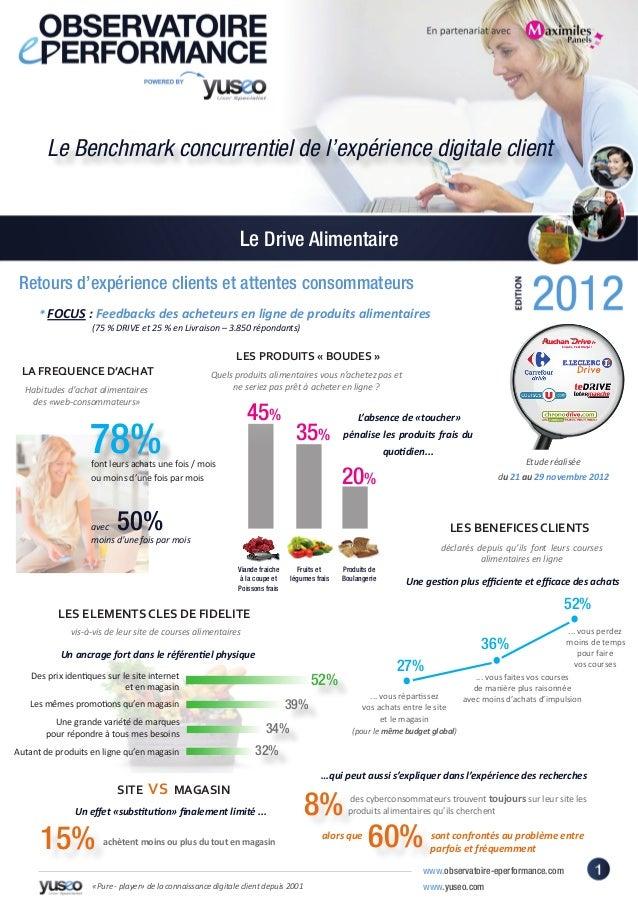 Le Benchmark concurrentiel de l'expérience digitale client                                                                ...
