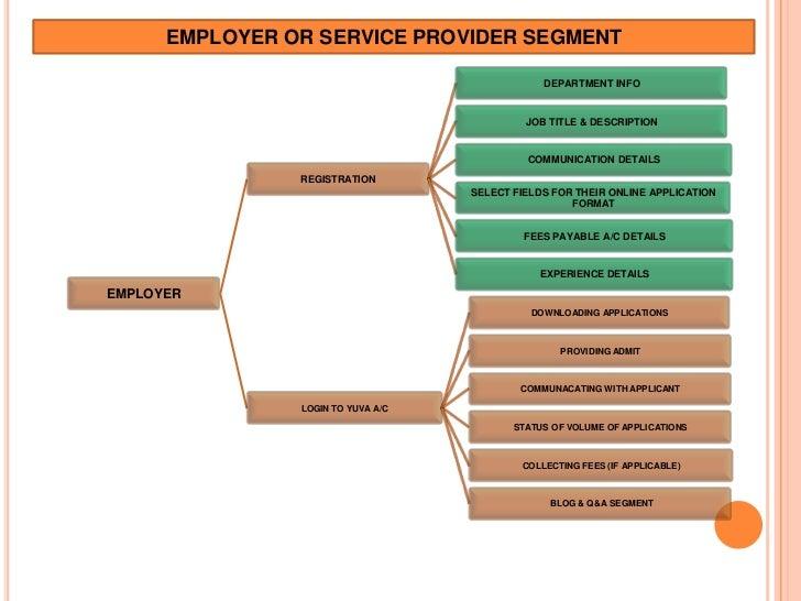 EMPLOYER OR SERVICE PROVIDER SEGMENT                                                DEPARTMENT INFO                       ...