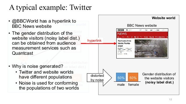 A typical example: Twitter 12 Twitter world BBC News website @BBCWorld male Gender distribution of the website visitors (n...